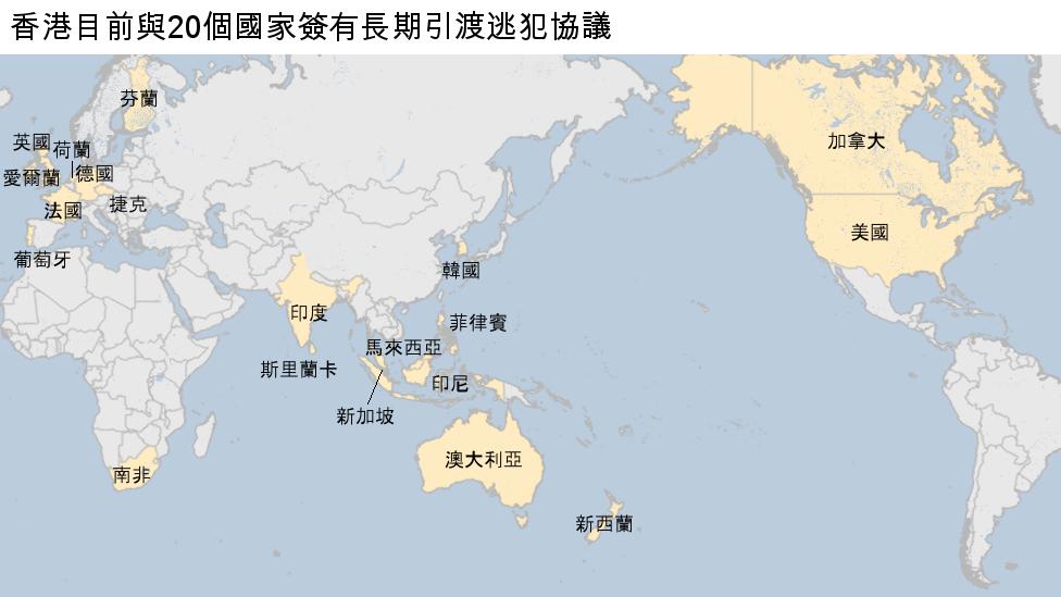 香港目前與20個國家簽有長期引渡協議