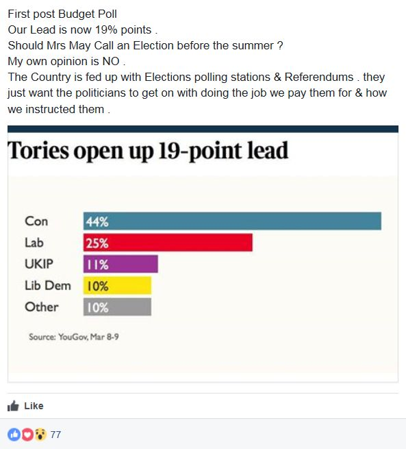 Post states that the Tories should not call an election, despite leading in polls