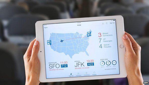 IBM iPad app