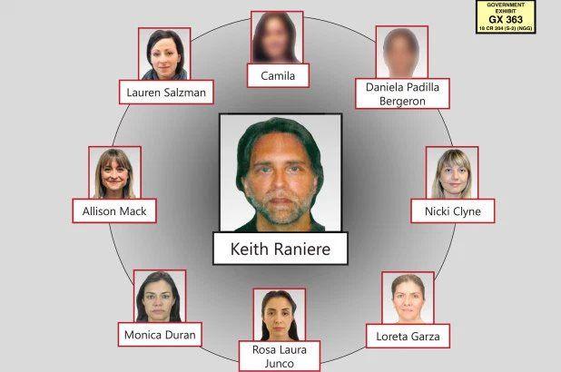 Caso Nxivm: las conexiones de la secta sexual con las élites de México -  BBC News Mundo