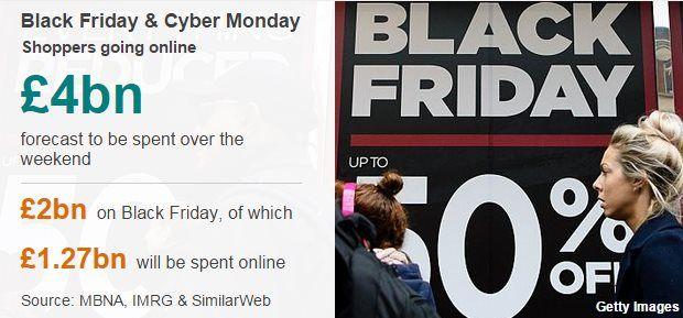 Black Friday datapic