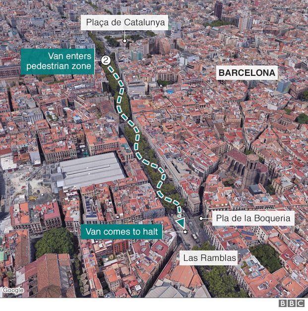 Graphic of Las Ramblas attack