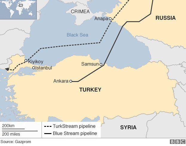 Russia-Turkey pipeline routes