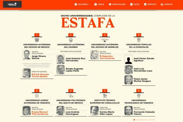 La publicación en línea del reportaje la Estafa Maestra