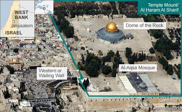 Temple Mount/Haram al-Sharif graphic