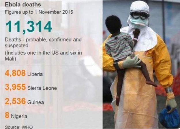 Ebola graphics