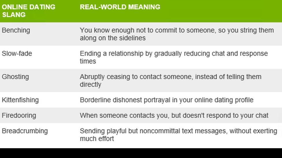 Dating sites like waplog