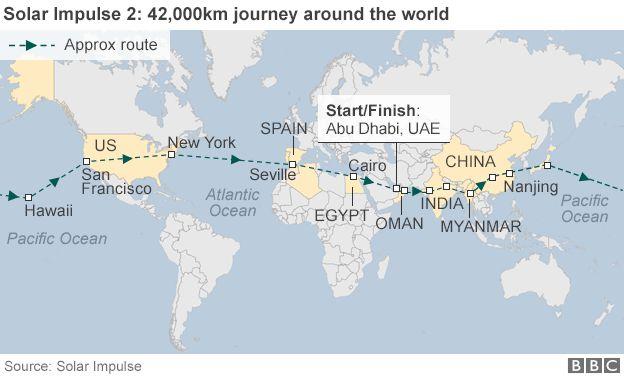 Map showing journey of Solar Impulse