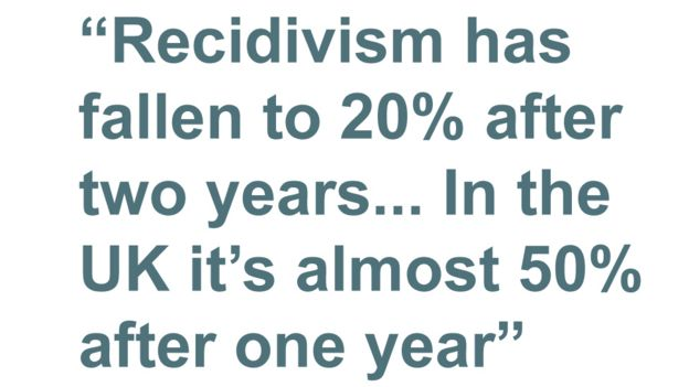Quotebox: Recidivism has fallen to 20% after two years... in the UK it's almost 50% after one year