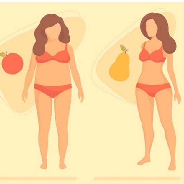 Ilustración de mujer con figura de manzana (der.) y figura de pera