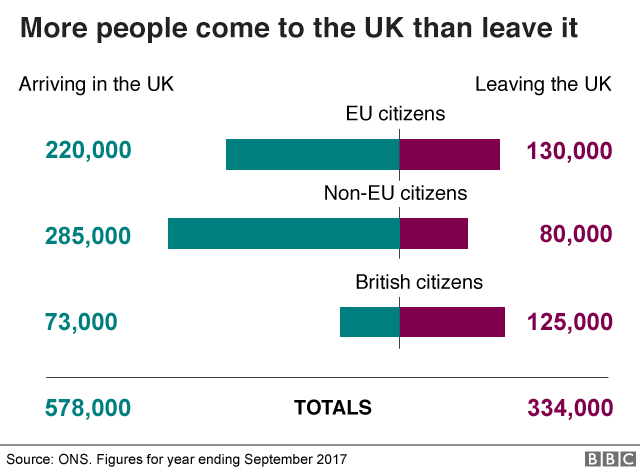 10 charts explaining the UK's immigration system - BBC News