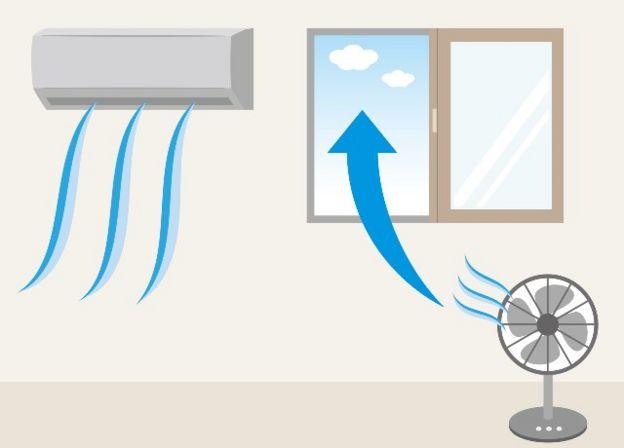 Ilustración de un ventilador junto a una ventana moviendo el aire hacia afuera y un equipo de aire acondicionado