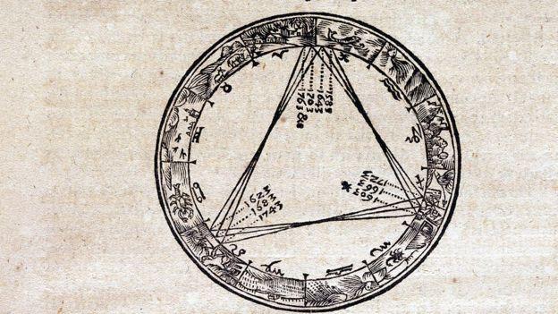 Мапа зоряного неба Кеплера