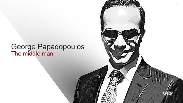 George Papadopoulos - the middle man