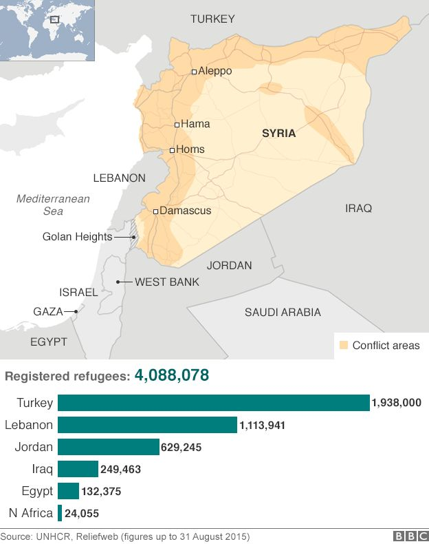 Syria conflict global failure to protect refugees bbc news map refugee numbers in syrias neighbouring countries gumiabroncs Image collections