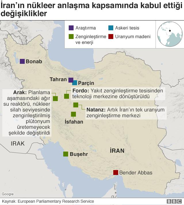İran'ın nükleer tesisleri