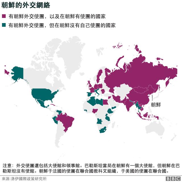朝鲜的外交网络