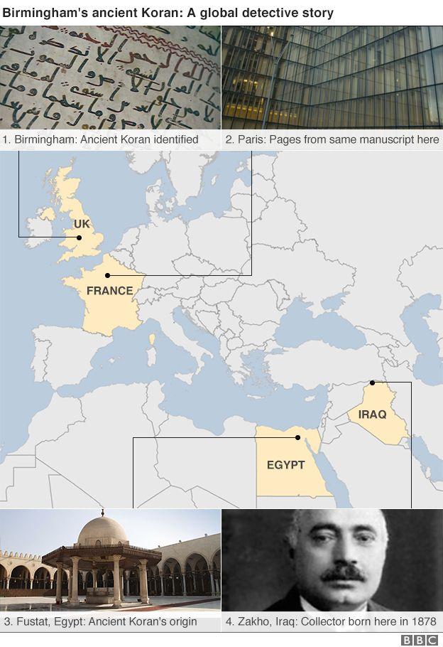 Map of ancient Koran