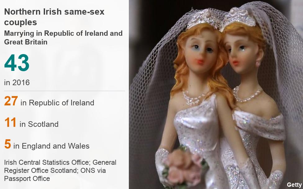 Real irish couples ireland sex accept. opinion