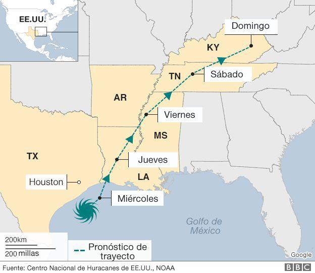 Mapa de trayectoria de Harvey.