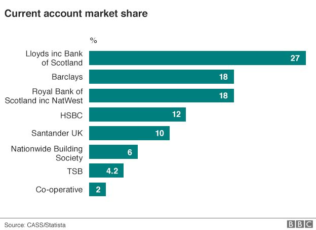 _86275830_account_market_share-01.png