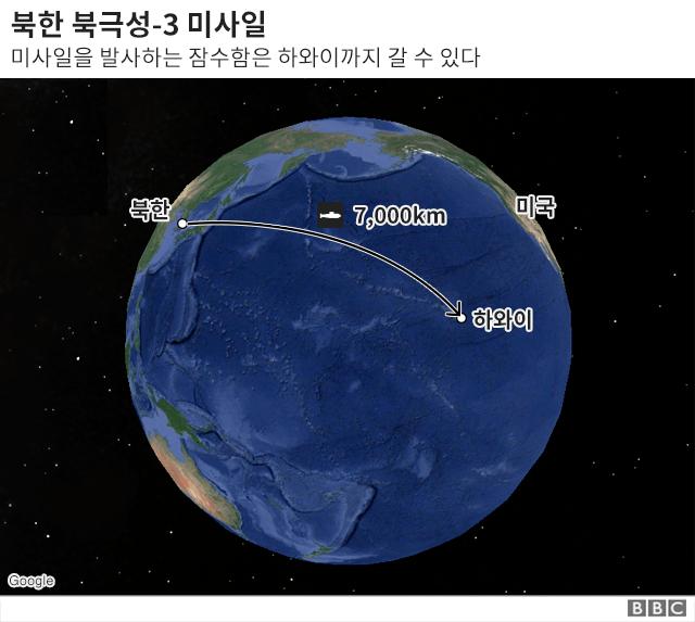 북한 북극성-3 미사일