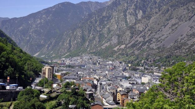 Andorra country profile  BBC News
