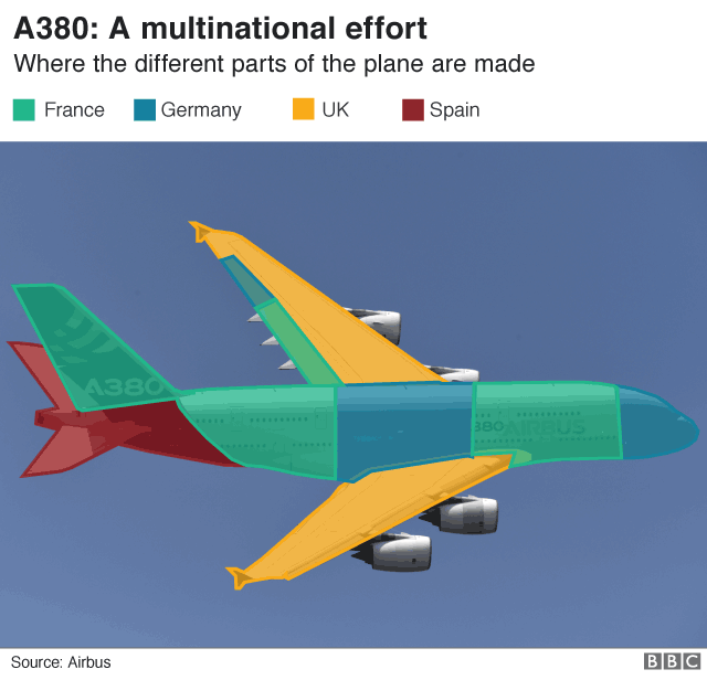 _105646166_a380production2-nc.png