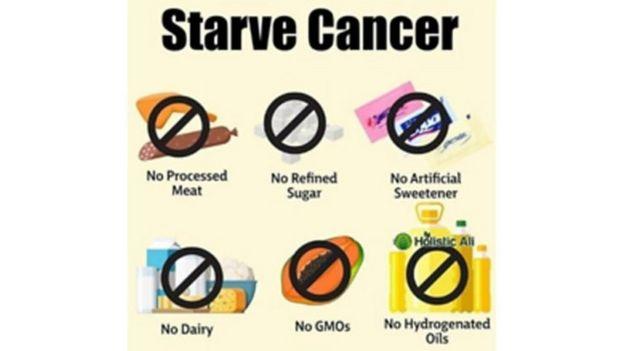 Meme sobre cómo acabar con el cáncer