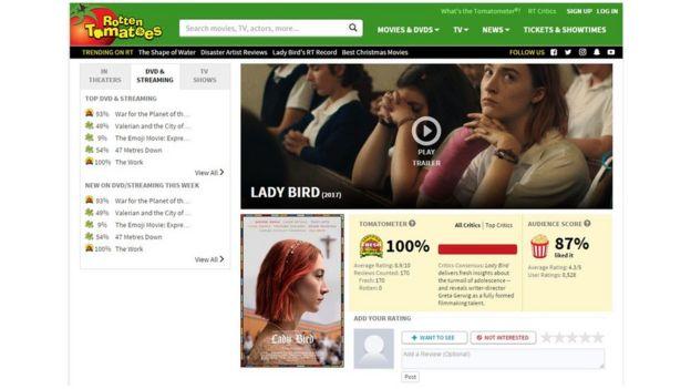 Sitio web de Rotten Tomatoes