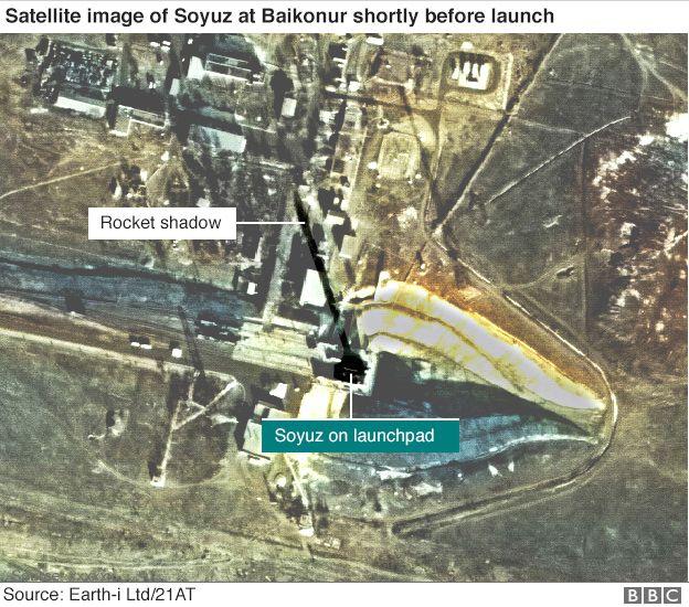 Soyuz on launchpad at Baikonur