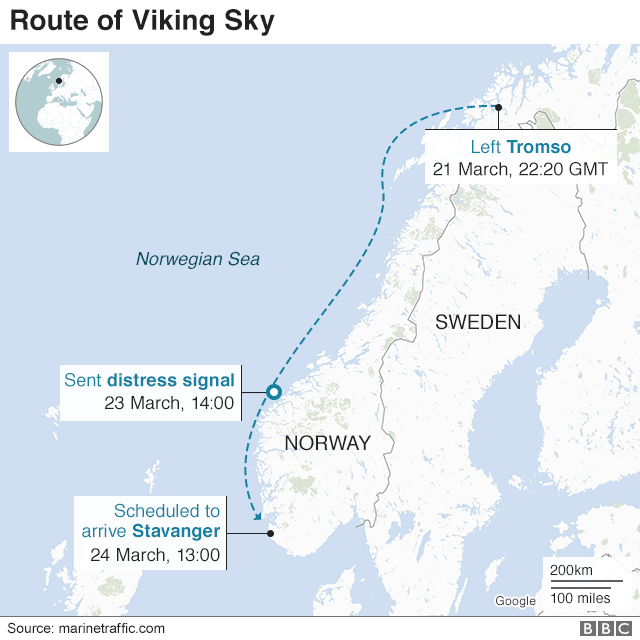 Route of Viking Sky