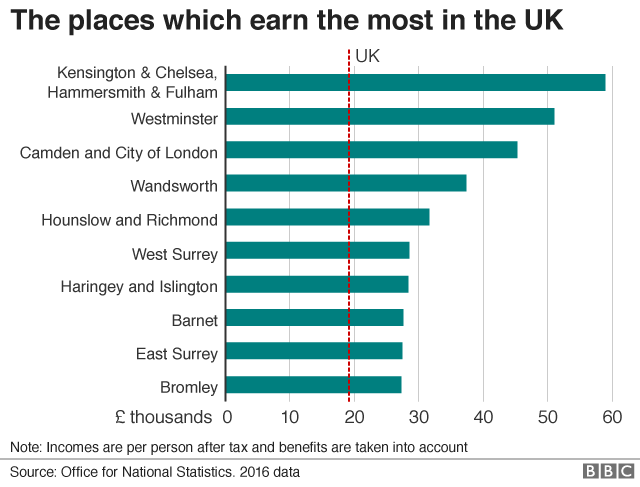 Where are the richest households in the UK? - BBC News