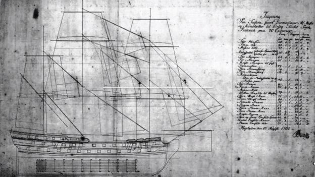 Diagram of Danish warship Printz Friedrich, 18th century