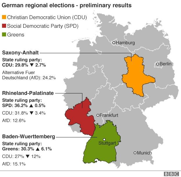Map of German state election results