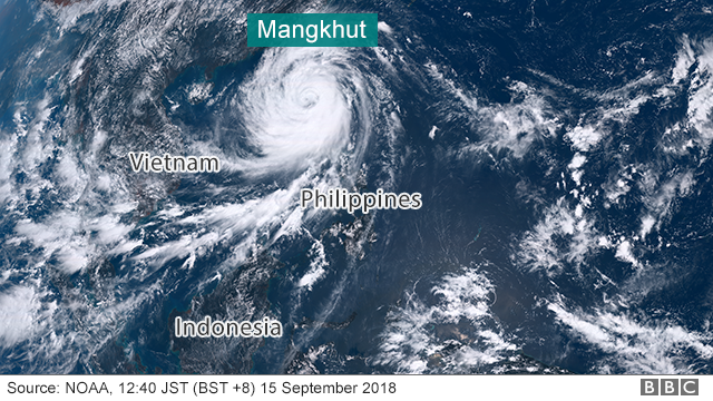 Satellite photo of Typhoon Mangkhut over the Philippines, 15 September 2018