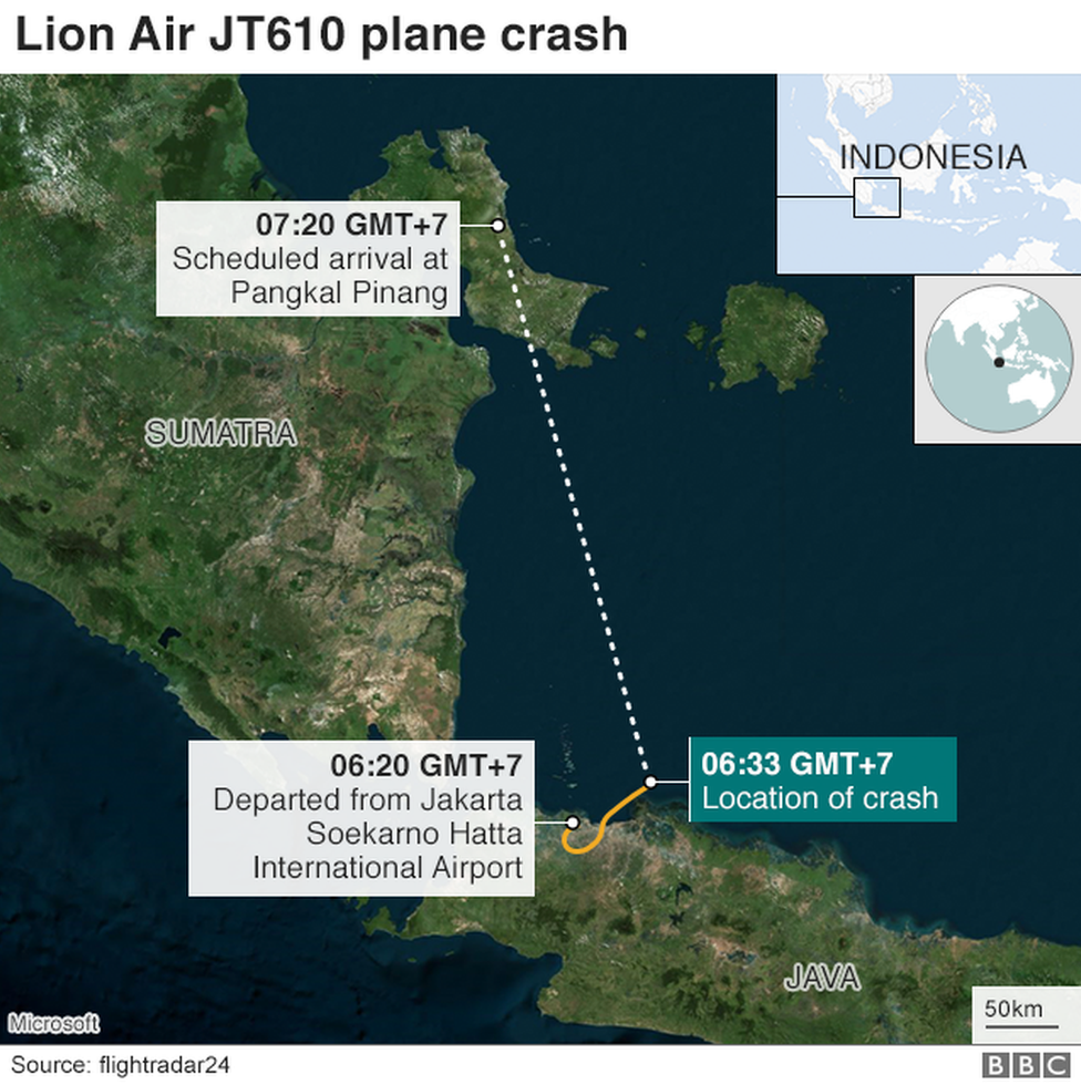 Lion Air: How could a brand new plane crash? - BBC News