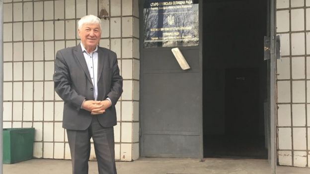 Михаил Балабанов Старый Крым