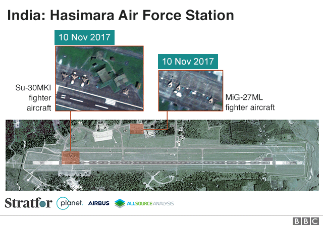 Stratfor analysis of India's Hasimara Air Force Station