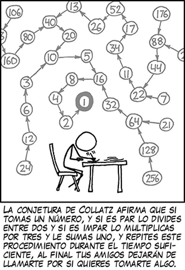 El Mas Simple De Todos Los Problemas Matematicos Sin Solucion Bbc