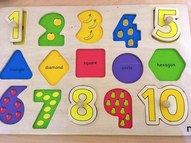 Игра с цифрами и формами