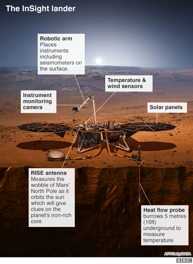 _101142696_mars_insight_mission_640-nc.p