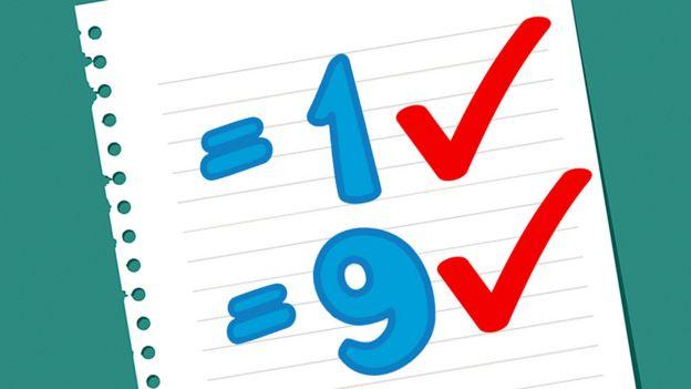 6 ÷ 2(1+2): Por qué la solución a esta sencilla ecuación es tan problemática _108145896_ambos-bien
