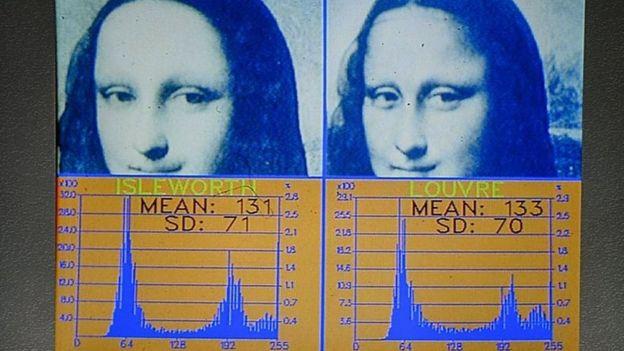 Histogramas que muestran similitudes de color entre las dos pinturas en la presentación de la Fundación Mona Lisa en Ginebra, Suiza.