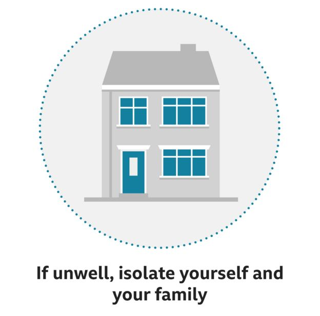 If unwell, isolate yourself and your family