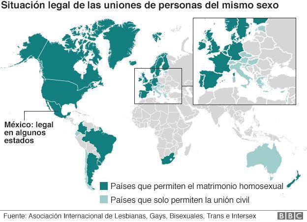 Aspectos legales del matrimonio homosexual