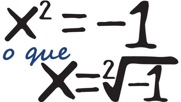 Fórmulas X al cuadrado es igual a menos uno o que X es igual a la raíz cuadrada de menos 1.