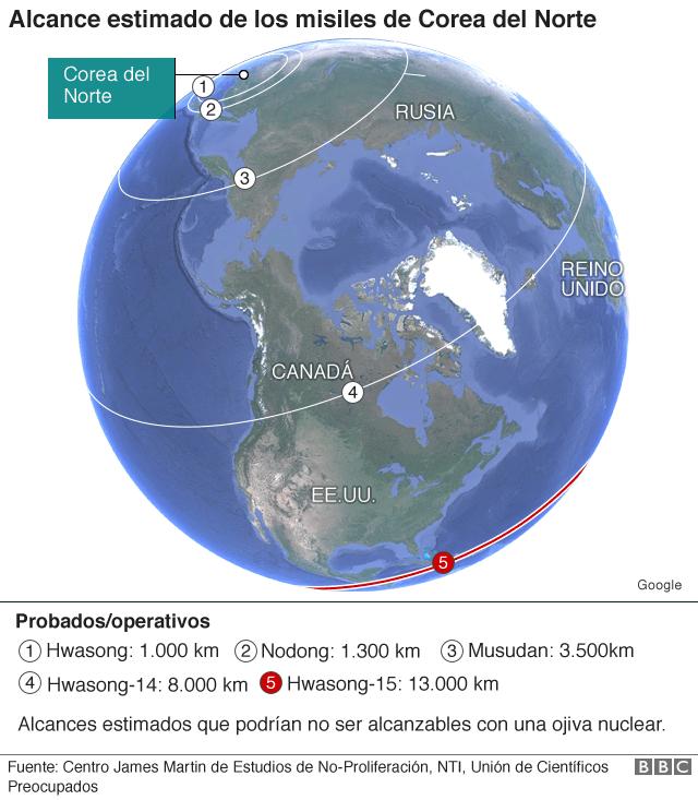 Alcance de los misiles norcoreanos