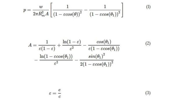 Las tres ecuaciones que explican por qué nos suenan los dedos al tronarlos.