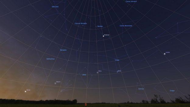 Five planets align: Northern Ireland stargazers prepare for rare sky